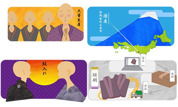 次女のイラスト、僧侶向け作務衣のWebサイト