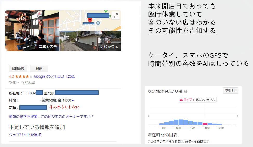 google map搭載AIは休業中の店も言い当てる